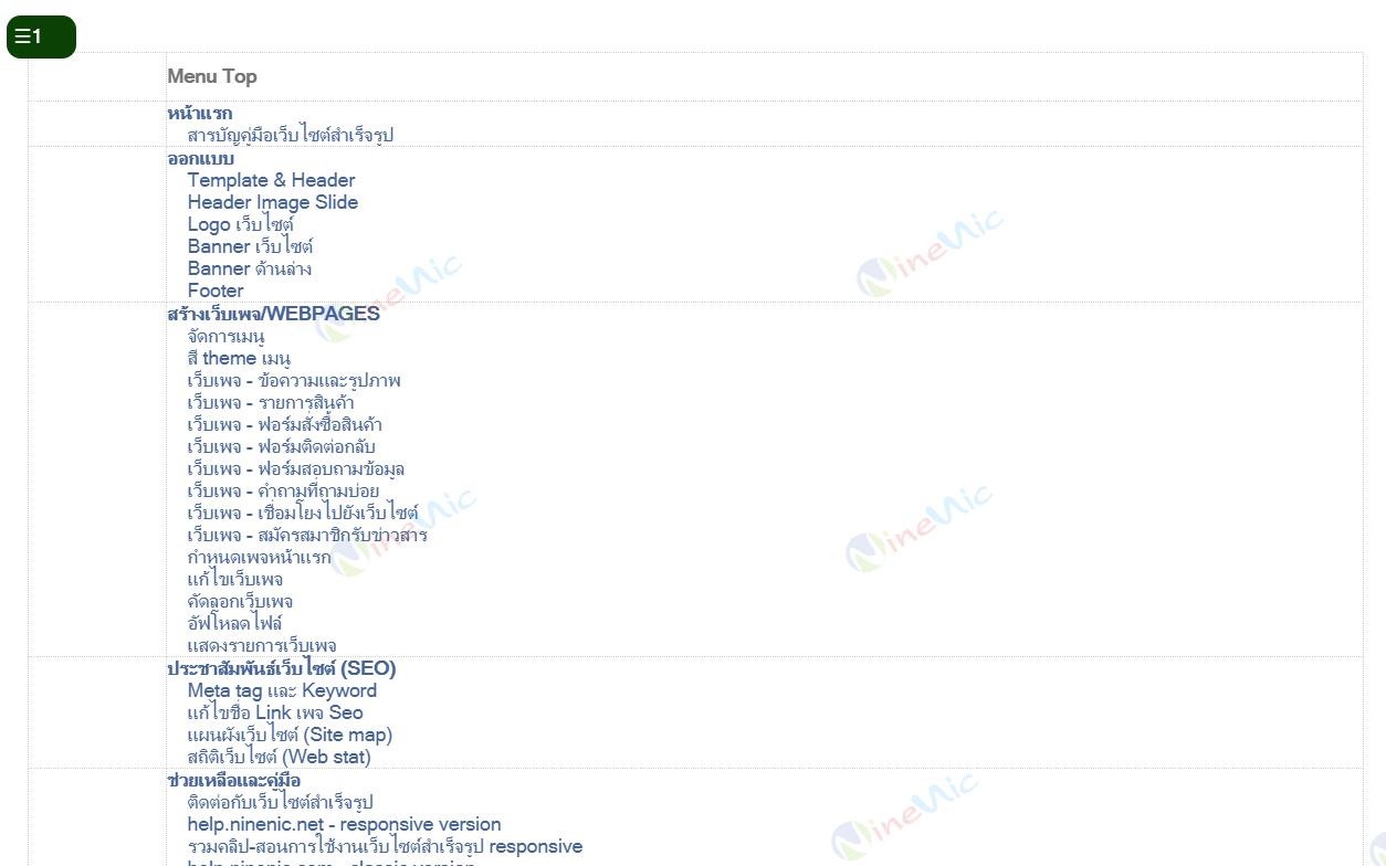 คู่มือเว็บไซต์สำเร็จรูป ninenic -seo-สร้าง-html-sitemap