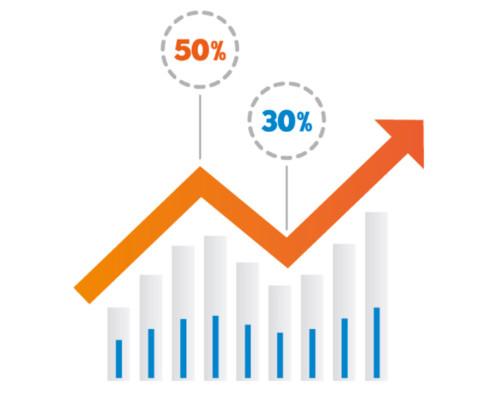 เว็บไซต์สำเร็จรูป ninenic : seo สถิติการเยี่ยมชมเว็บไซต์ web statistics