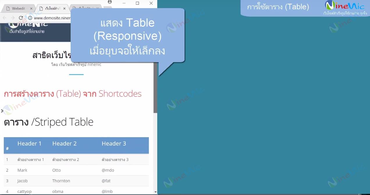คู่มือเว็บไซต์สำเร็จรูป ninenic - การใช้ตาราง-table